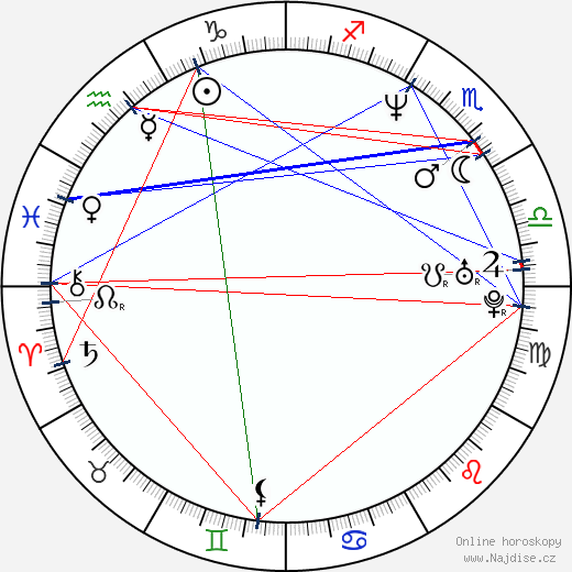 Jolana Voldánová wikipedie wiki 2020, 2021 horoskop