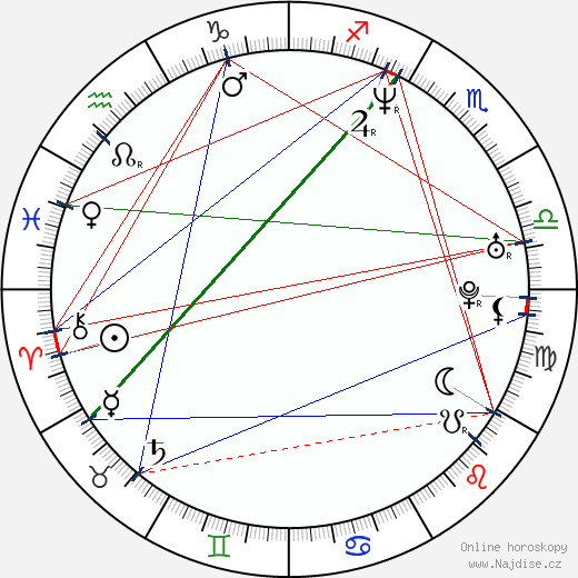 Jolanta Jackowska wikipedie wiki 2017, 2018 horoskop