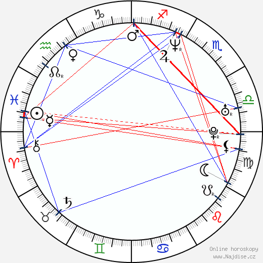 Jon Hamm wikipedie wiki 2020, 2021 horoskop