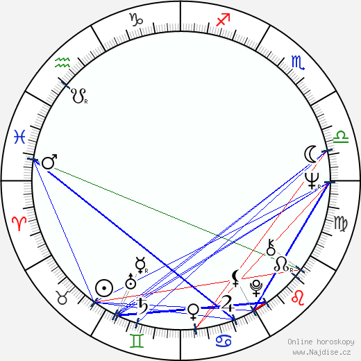 Jon Jost wikipedie wiki 2017, 2018 horoskop