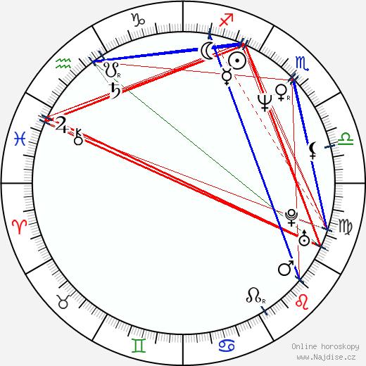 Jon Stewart wikipedie wiki 2019, 2020 horoskop