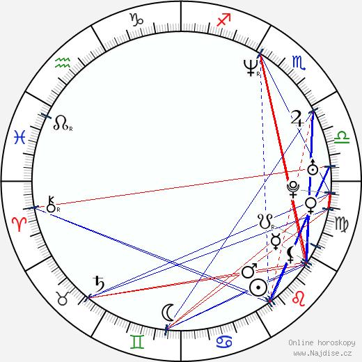 Jonah Falcon wikipedie wiki 2018, 2019 horoskop