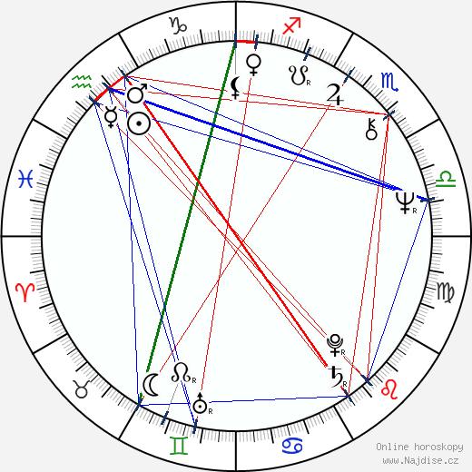 Jonathan Banks wikipedie wiki 2019, 2020 horoskop