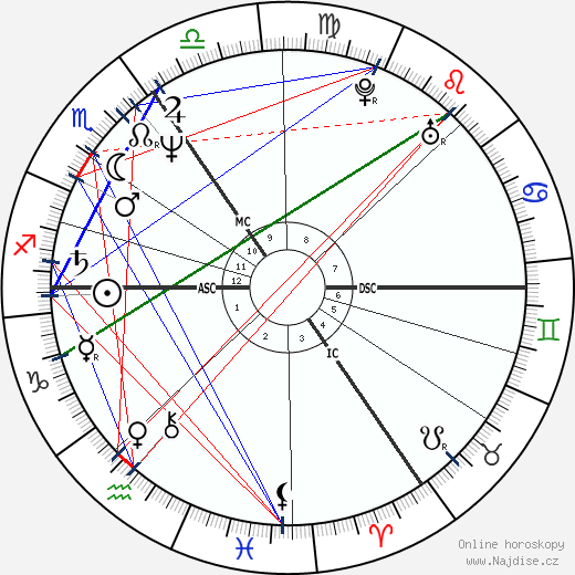 Jonathan Cainer wikipedie wiki 2018, 2019 horoskop