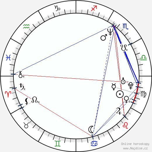 Jonathan Cake wikipedie wiki 2018, 2019 horoskop