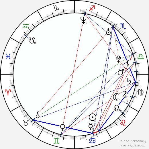 Jonathan Cheechoo wikipedie wiki 2019, 2020 horoskop