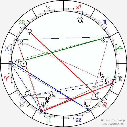 Jonathan Hale wikipedie wiki 2018, 2019 horoskop