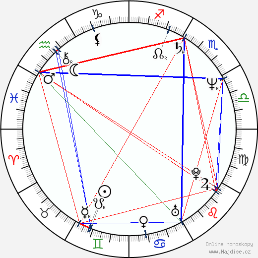 Jonathan Idema wikipedie wiki 2019, 2020 horoskop