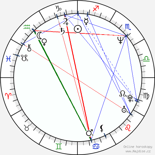 Jonathan Kahn wikipedie wiki 2018, 2019 horoskop