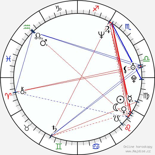 Jonathan Ke Quan wikipedie wiki 2018, 2019 horoskop