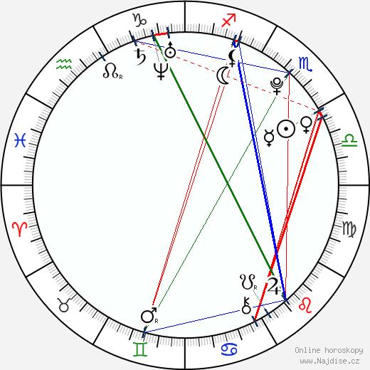 Jonathan Lipnicki wikipedie wiki 2018, 2019 horoskop