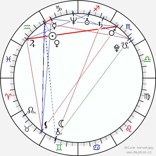 Jonathan Quick wikipedie wiki 2018, 2019 horoskop