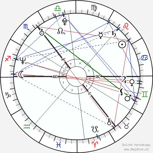 Jonathan Rhys Meyers wikipedie wiki 2019, 2020 horoskop