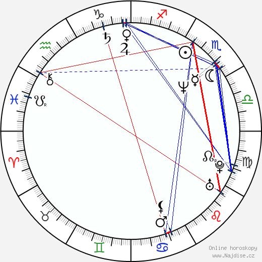 Jonathan Ross wikipedie wiki 2020, 2021 horoskop