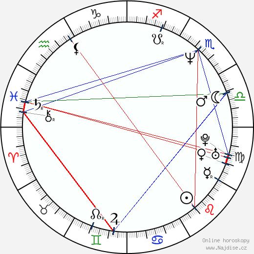 Jonathan Sachar wikipedie wiki 2019, 2020 horoskop