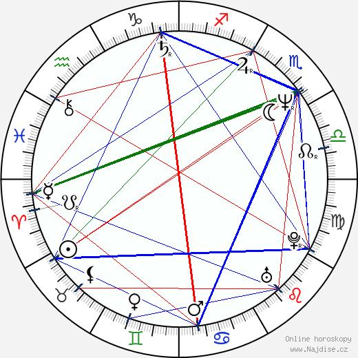 Jonathan Sagall wikipedie wiki 2018, 2019 horoskop