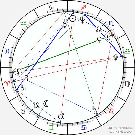 Jonathan Scarfe wikipedie wiki 2018, 2019 horoskop