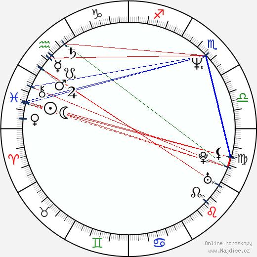 Jonathan Scott-Taylor wikipedie wiki 2019, 2020 horoskop