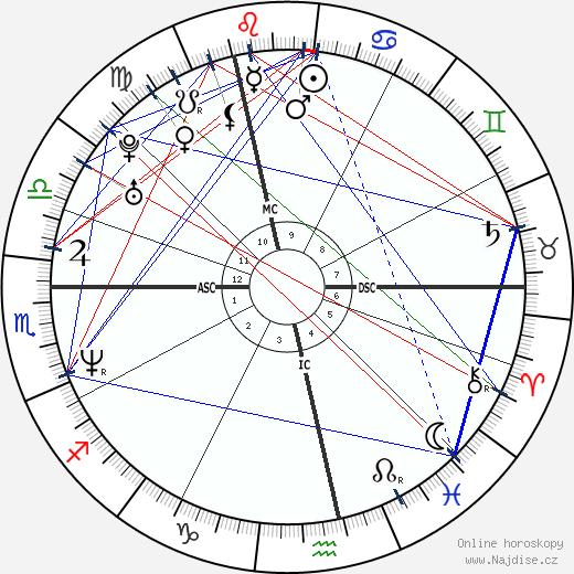 Jonathan Zaccaï wikipedie wiki 2017, 2018 horoskop
