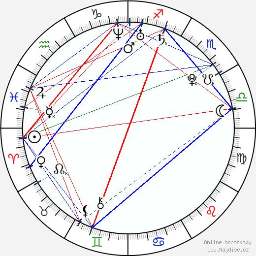 Jonny Craig wikipedie wiki 2019, 2020 horoskop