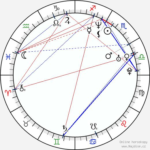 Jonny Lee Miller wikipedie wiki 2017, 2018 horoskop