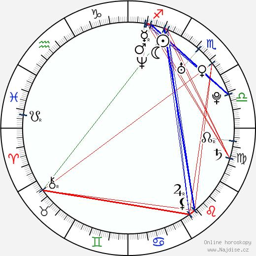 Jordan Belfi wikipedie wiki 2020, 2021 horoskop