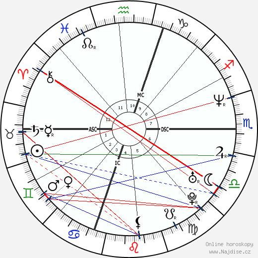 Jordan Knight wikipedie wiki 2018, 2019 horoskop