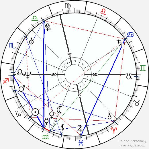 Jordan Ladd wikipedie wiki 2018, 2019 horoskop