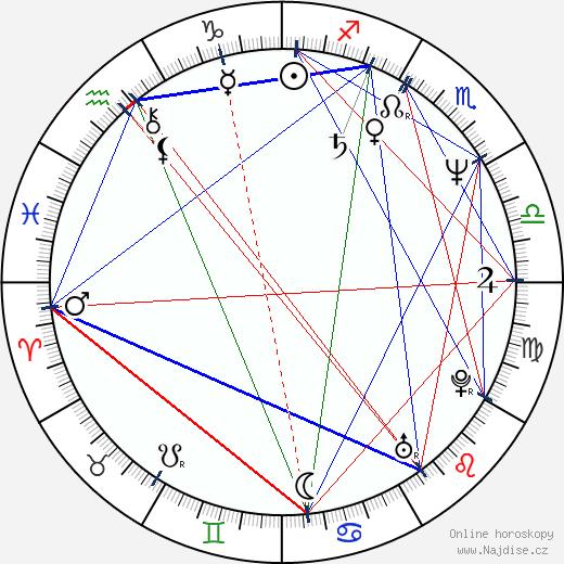 Jordi Bosch wikipedie wiki 2018, 2019 horoskop
