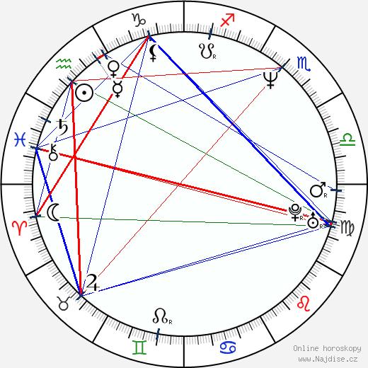 Jordi Caballero wikipedie wiki 2018, 2019 horoskop