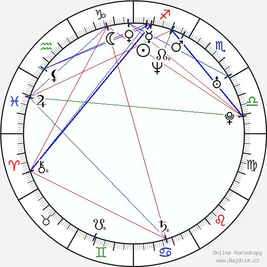 Jordi Calafi wikipedie wiki 2018, 2019 horoskop