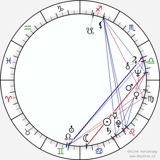 Jordi Sierra i Fabra wikipedie wiki 2018, 2019 horoskop