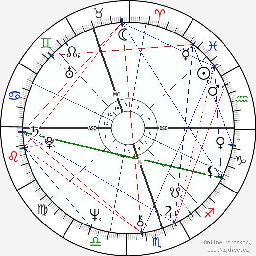 Jorgé Donn wikipedie wiki 2018, 2019 horoskop