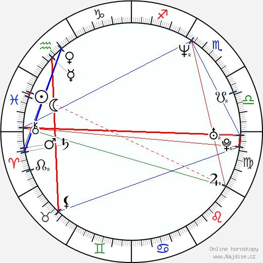 Jorge Enrique Abello wikipedie wiki 2018, 2019 horoskop