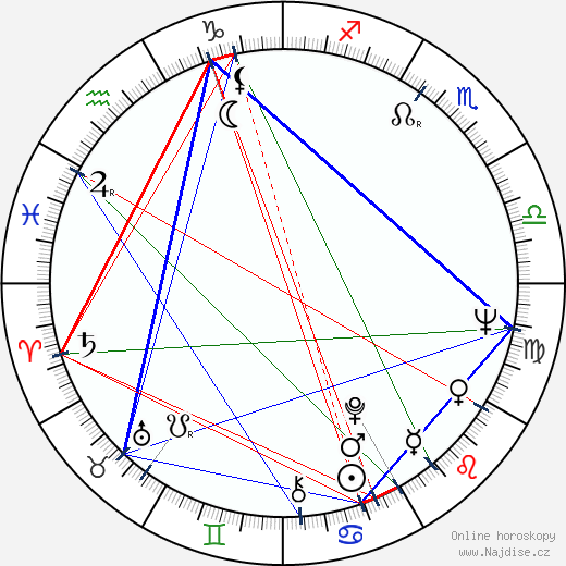 Jorj Voicu wikipedie wiki 2017, 2018 horoskop