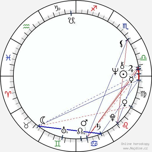 Jorma Aarroskari wikipedie wiki 2017, 2018 horoskop
