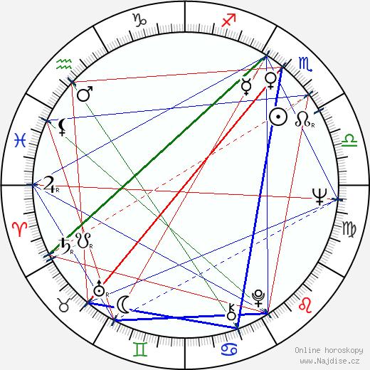 Jorma Falck wikipedie wiki 2019, 2020 horoskop