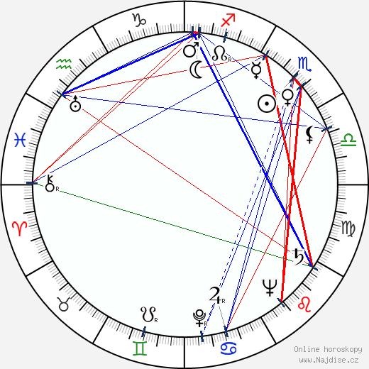 Jorma Ikävalko wikipedie wiki 2019, 2020 horoskop