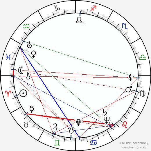 Jørn Utzon wikipedie wiki 2020, 2021 horoskop