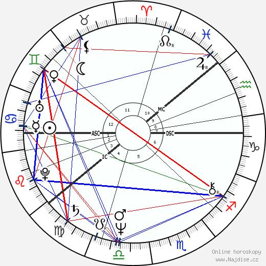 Jorna 'Jore' Takala wikipedie wiki 2018, 2019 horoskop