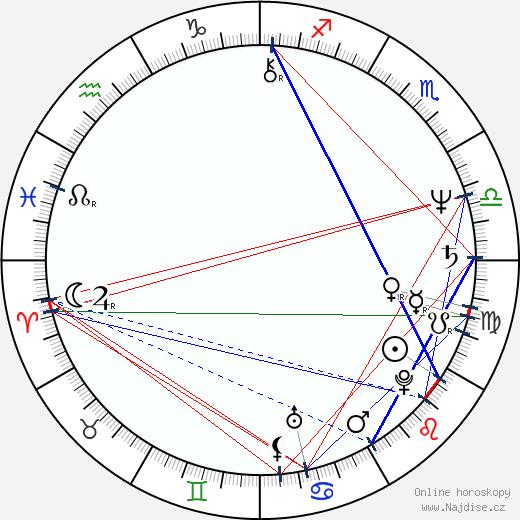 Jos Geens wikipedie wiki 2018, 2019 horoskop