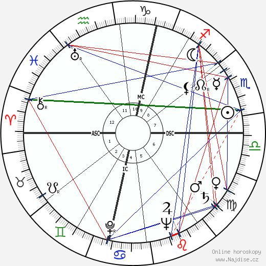 José André Lacour wikipedie wiki 2018, 2019 horoskop