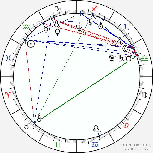 José Antonio Negret wikipedie wiki 2017, 2018 horoskop