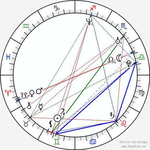 José Diogo Quintela wikipedie wiki 2018, 2019 horoskop