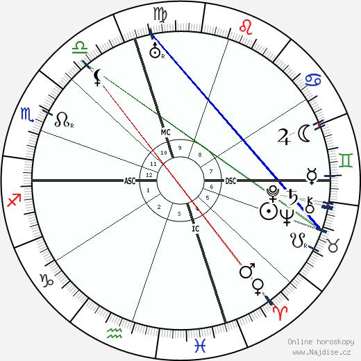 Jose Ortega y Gasset wikipedie wiki 2019, 2020 horoskop