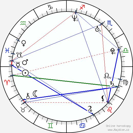 Jose Pablo Cantillo wikipedie wiki 2019, 2020 horoskop