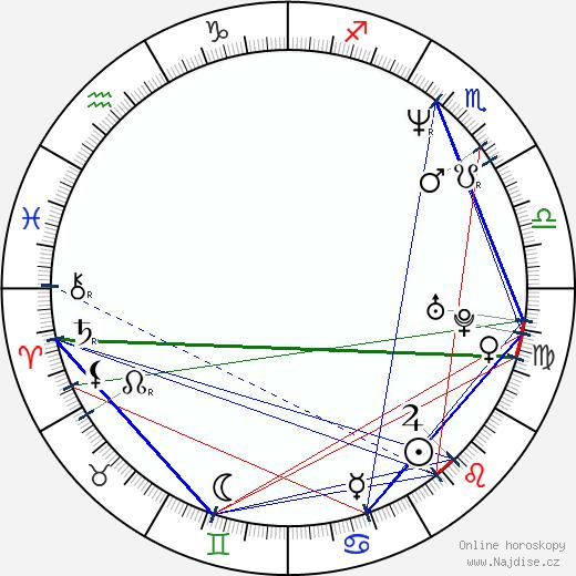 José Padilha wikipedie wiki 2019, 2020 horoskop