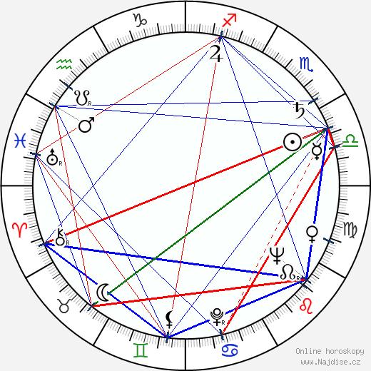 José Quintero wikipedie wiki 2019, 2020 horoskop