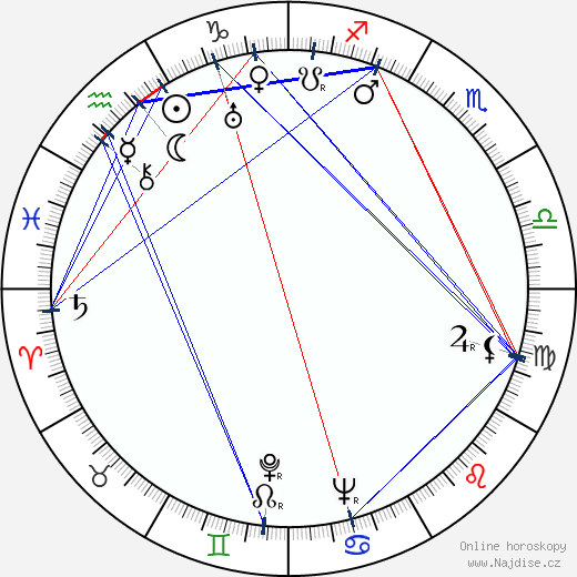 Josef A. Stehlík wikipedie wiki 2019, 2020 horoskop