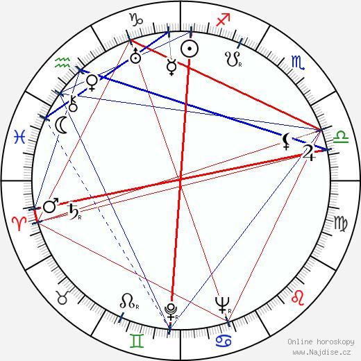 Josef Adamec wikipedie wiki 2020, 2021 horoskop